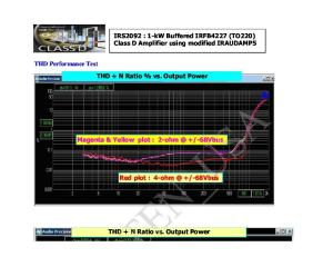 1kW Buffered To220 IRS2092 Class D Amp Using Modified IRAUDAMP5 Rev2d