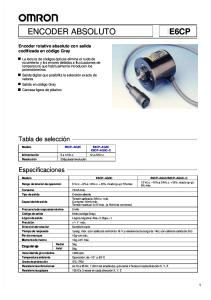 Encoder Absoluto
