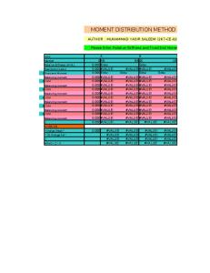 Moment Distribution spread sheet