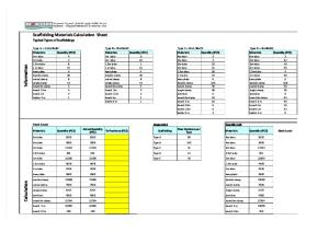 Scaffold Materials Calculation Sheet